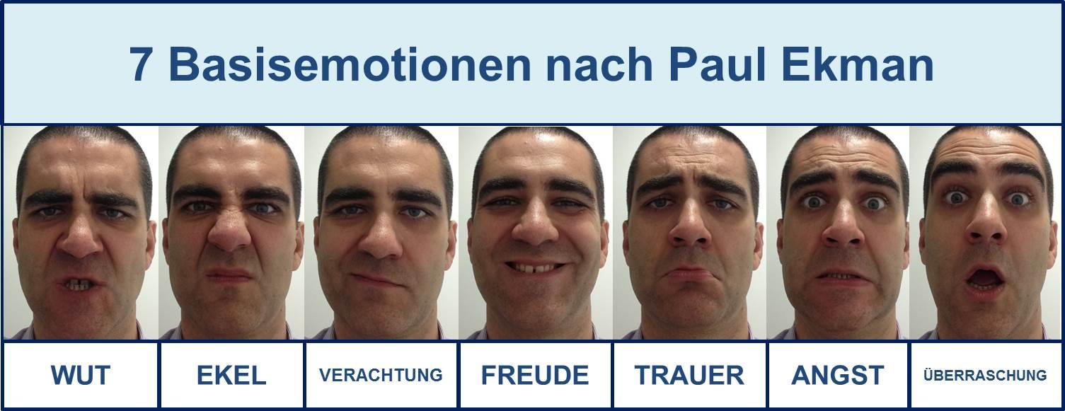 7-Basisemotionen - Grundemotionen nach Paul Ekman